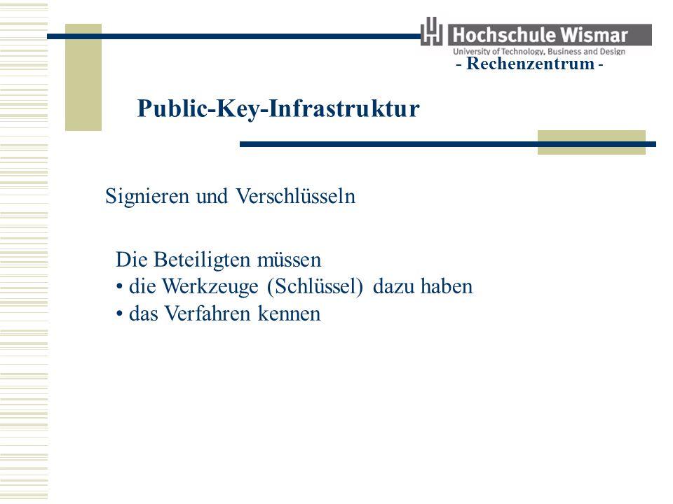 Public-Key-Infrastruktur - Rechenzentrum - Signieren und Verschlüsseln Die Beteiligten müssen die Werkzeuge (Schlüssel) dazu haben das Verfahren kennen Bei einer Vielzahl von Beteiligten ist das mit dem Public-Key-Verfahren realisierbar.