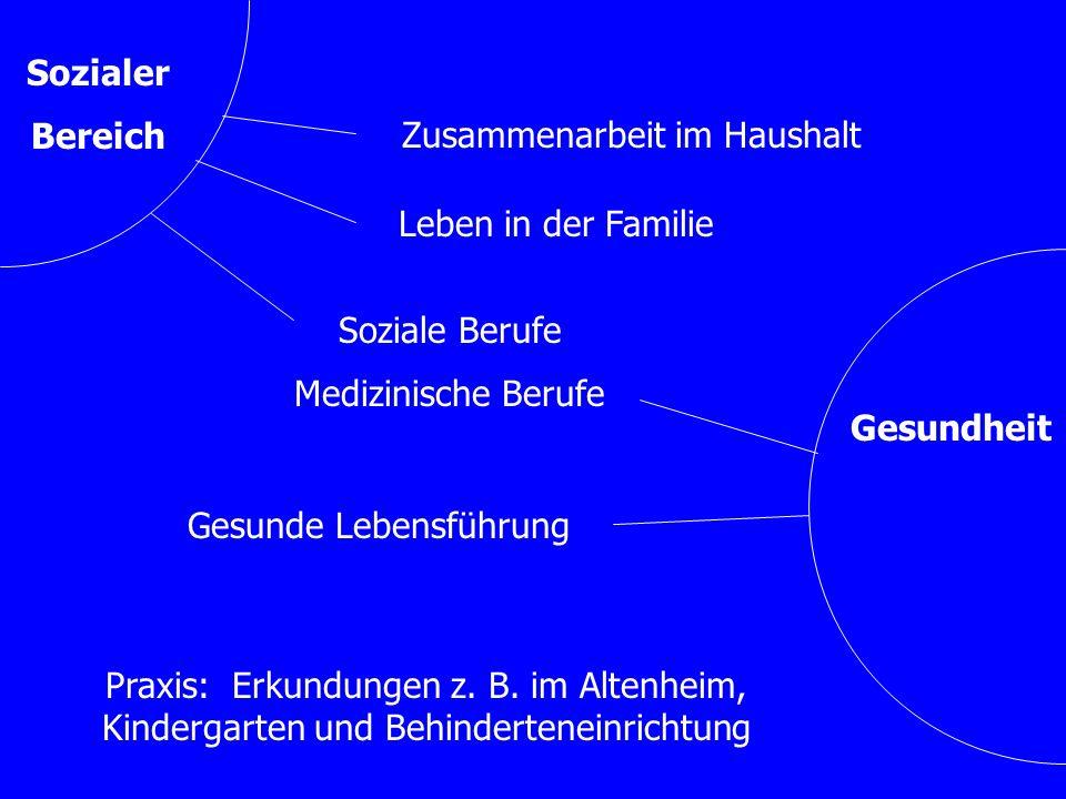 Sozialer Bereich Gesundheit Zusammenarbeit im Haushalt Leben in der Familie Soziale Berufe Medizinische Berufe Gesunde Lebensführung Praxis: Erkundung