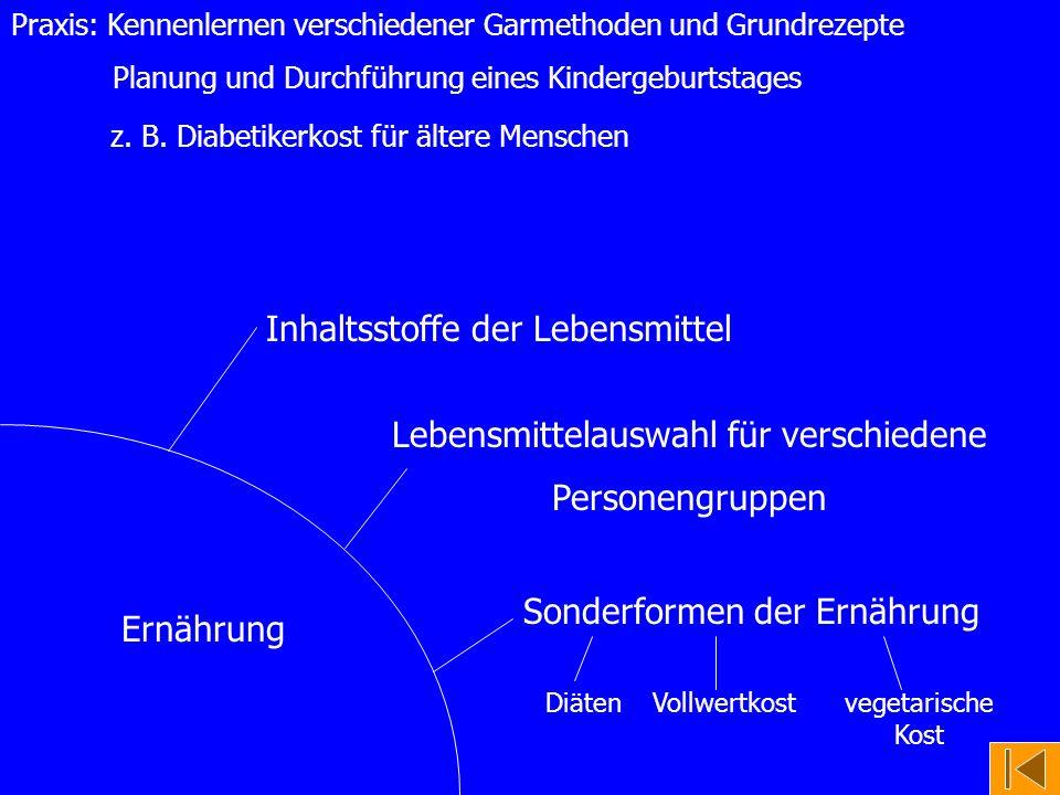 Ernährung Inhaltsstoffe der Lebensmittel Lebensmittelauswahl für verschiedene Personengruppen Sonderformen der Ernährung DiätenVollwertkostvegetarisch