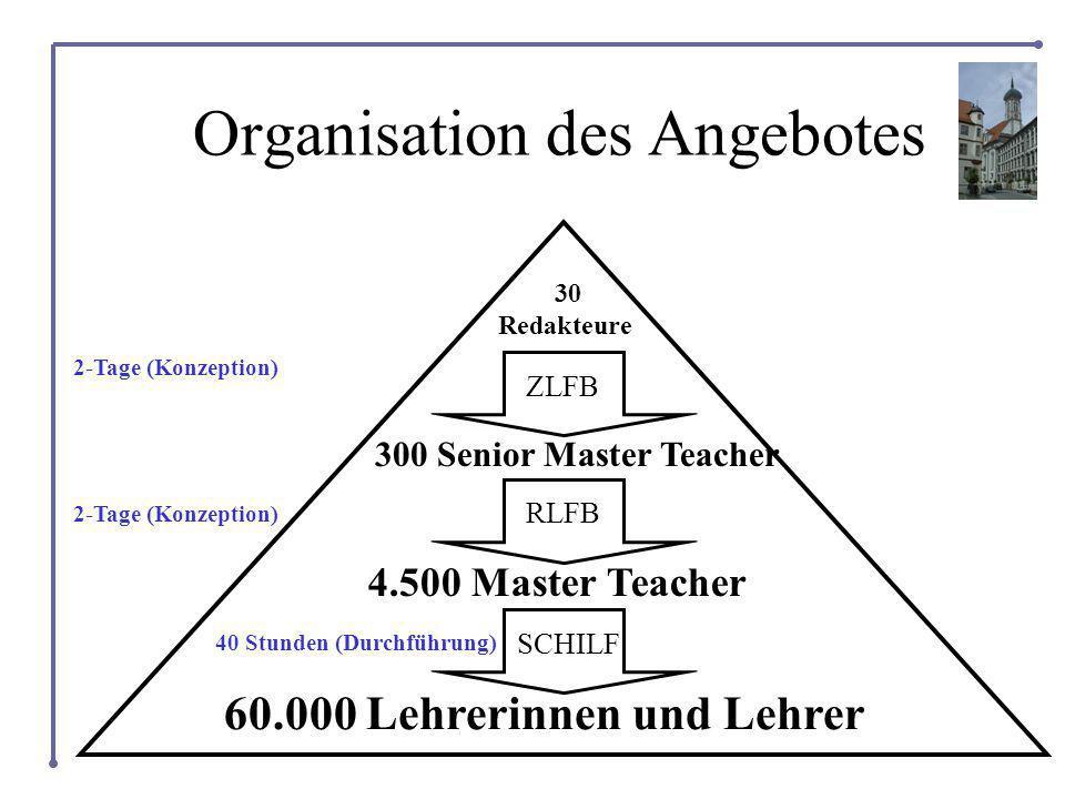 Organisation des Angebotes 30 Redakteure 300 Senior Master Teacher 4.500 Master Teacher 60.000 Lehrerinnen und Lehrer SCHILF RLFB ZLFB 2-Tage (Konzeption) 40 Stunden (Durchführung)