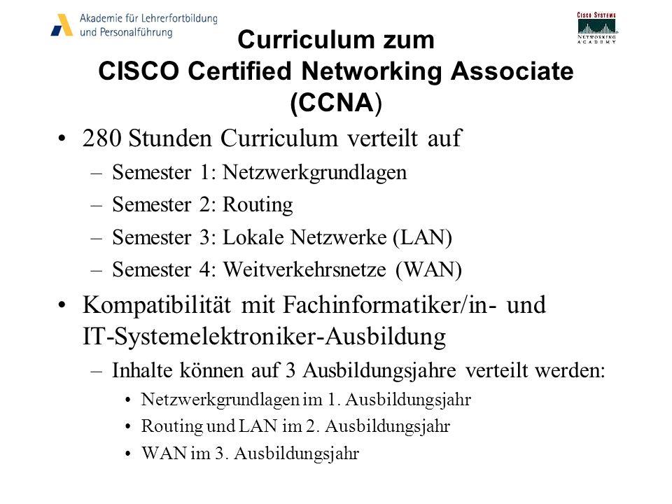 Curriculum zum CISCO Certified Networking Associate (CCNA) 280 Stunden Curriculum verteilt auf –Semester 1: Netzwerkgrundlagen –Semester 2: Routing –S