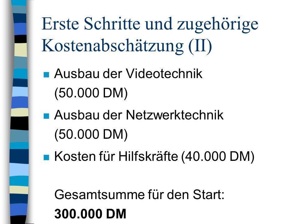 Erste Schritte und zugehörige Kostenabschätzung (II) n Ausbau der Videotechnik (50.000 DM) n Ausbau der Netzwerktechnik (50.000 DM) n Kosten für Hilfskräfte (40.000 DM) Gesamtsumme für den Start: 300.000 DM