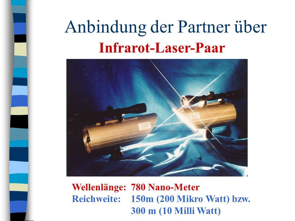 Anbindung der Partner über Wellenlänge: 780 Nano-Meter Reichweite: 150m (200 Mikro Watt) bzw. 300 m (10 Milli Watt) Infrarot-Laser-Paar