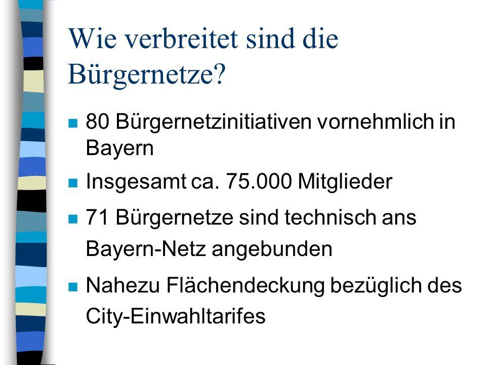 Wie verbreitet sind die Bürgernetze? n 80 Bürgernetzinitiativen vornehmlich in Bayern n Insgesamt ca. 75.000 Mitglieder n 71 Bürgernetze sind technisc