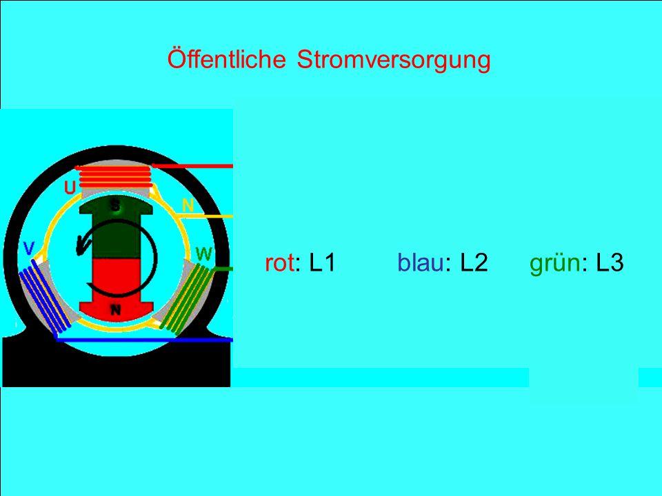 Öffentliche Stromversorgung rot: L1blau: L2grün: L3