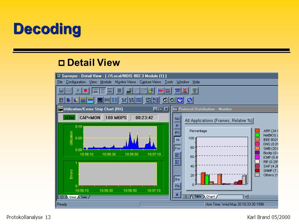 Protokollanalyse 13 Karl Brand 05/2000 Decoding p Detail View