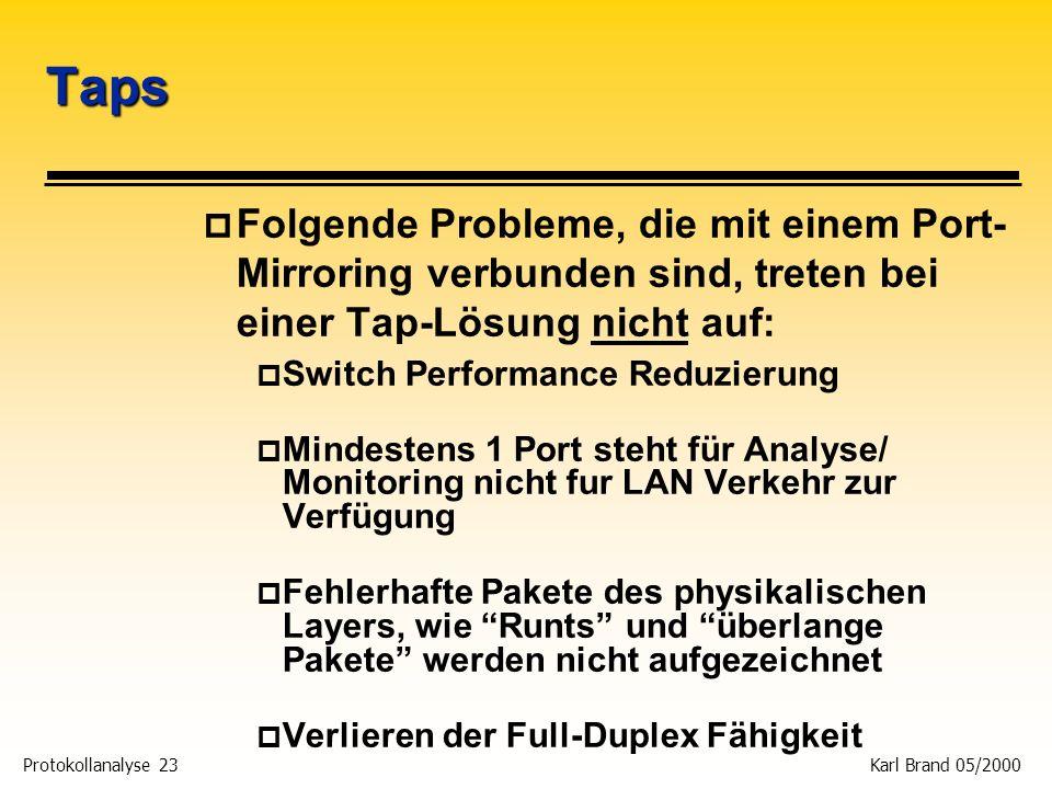 Protokollanalyse 23 Karl Brand 05/2000 Taps p Folgende Probleme, die mit einem Port- Mirroring verbunden sind, treten bei einer Tap-Lösung nicht auf: