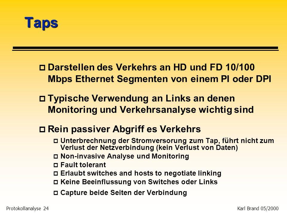 Protokollanalyse 24 Karl Brand 05/2000 Taps p Darstellen des Verkehrs an HD und FD 10/100 Mbps Ethernet Segmenten von einem PI oder DPI p Typische Ver