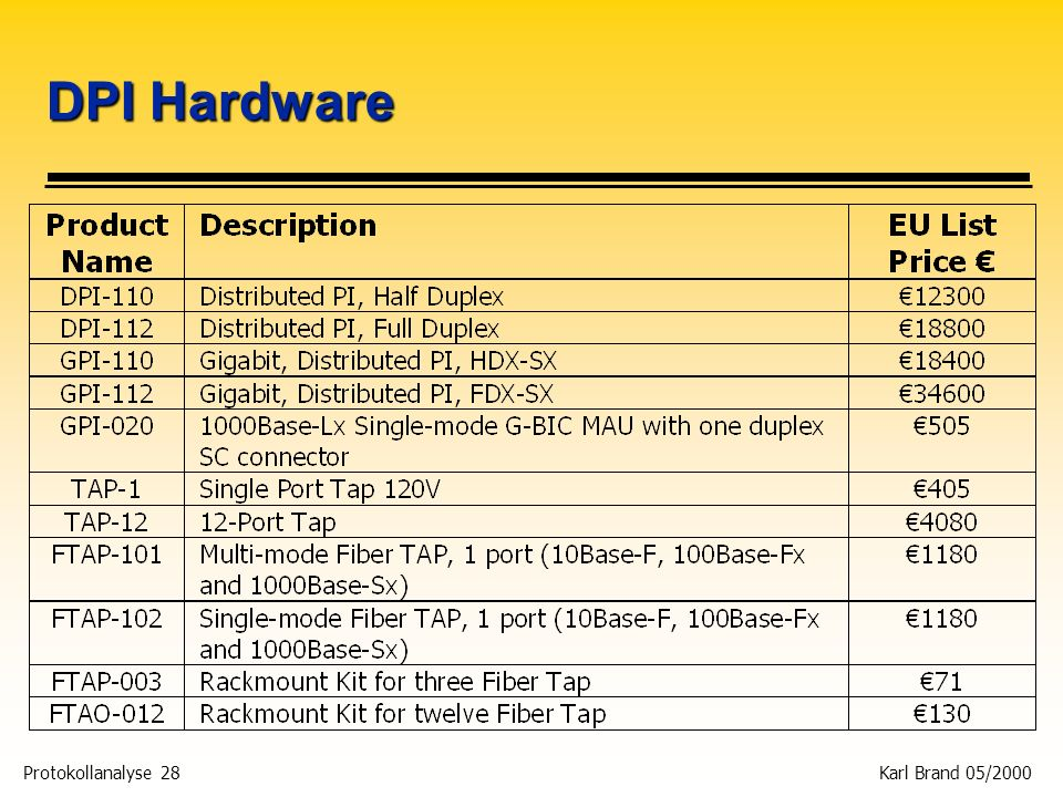 Protokollanalyse 28 Karl Brand 05/2000 DPI Hardware