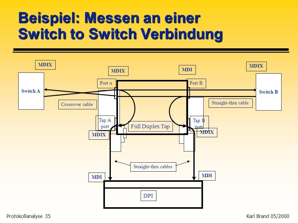 Protokollanalyse 35 Karl Brand 05/2000 Beispiel: Messen an einer Switch to Switch Verbindung DPI Switch A Switch B Tap B port Tap A port Port A Port B