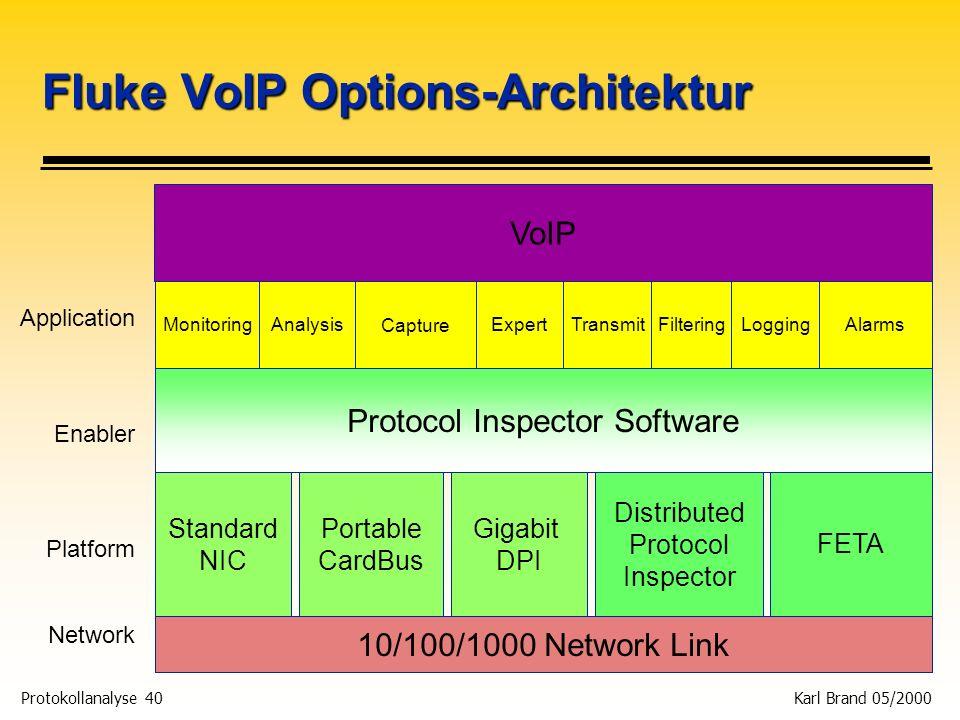 Protokollanalyse 40 Karl Brand 05/2000 Gigabit DPI Transmit Portable CardBus Distributed Protocol Inspector MonitoringAnalysis Standard NIC Filtering