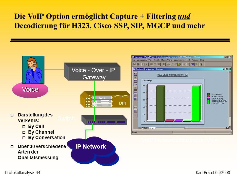 Protokollanalyse 44 Karl Brand 05/2000 DPI Voice - Over - IP Gateway Switch IP Network Voice Die VoIP Option ermöglicht Capture + Filtering und Decodi