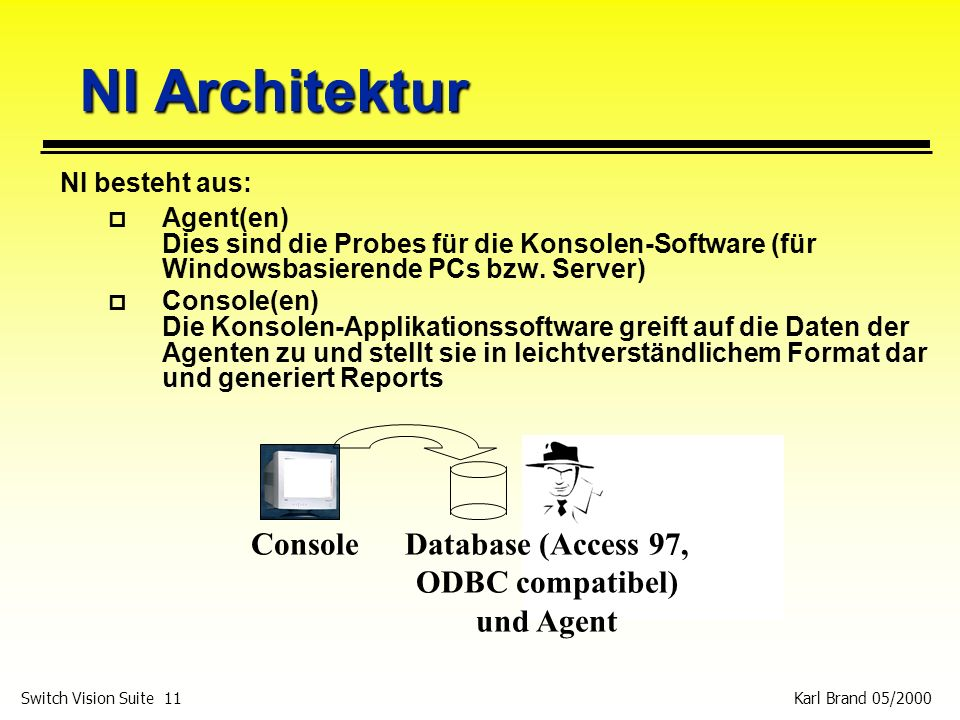 Karl Brand 05/2000 Switch Vision Suite 12 NI Architektur Hub Router Mail Server File Server SQL Server Router Switch Hub Network Inspector Console Network Inspector Agent