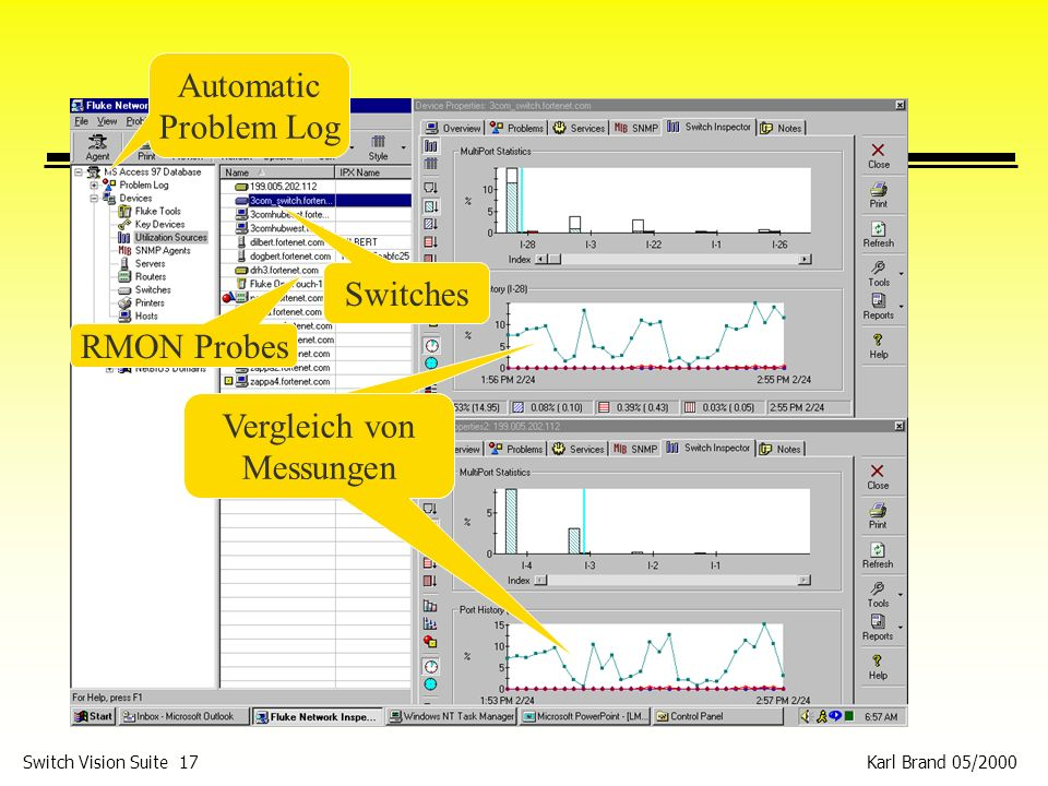 Karl Brand 05/2000 Switch Vision Suite 18 Network Inspector Explorer View: Zeigt DNS Name, IPX Name, NetBIOS Name, IP Addresse, und MAC Addresse aller Devices bis zum Router.