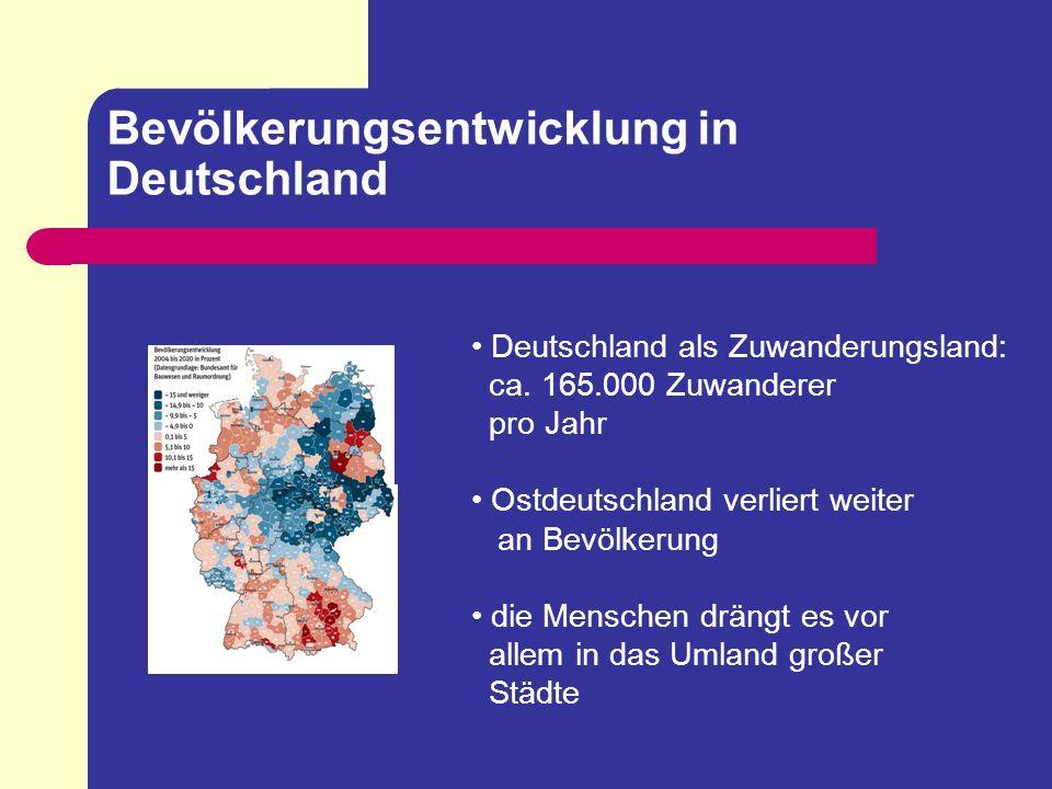 Bevölkerungsentwicklung in Deutschland Deutschland als Zuwanderungsland: ca. 165.000 Zuwanderer pro Jahr Ostdeutschland verliert weiter an Bevölkerung