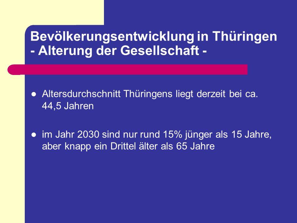 Bevölkerungsentwicklung in Thüringen - Alterung der Gesellschaft - Altersdurchschnitt Thüringens liegt derzeit bei ca. 44,5 Jahren im Jahr 2030 sind n