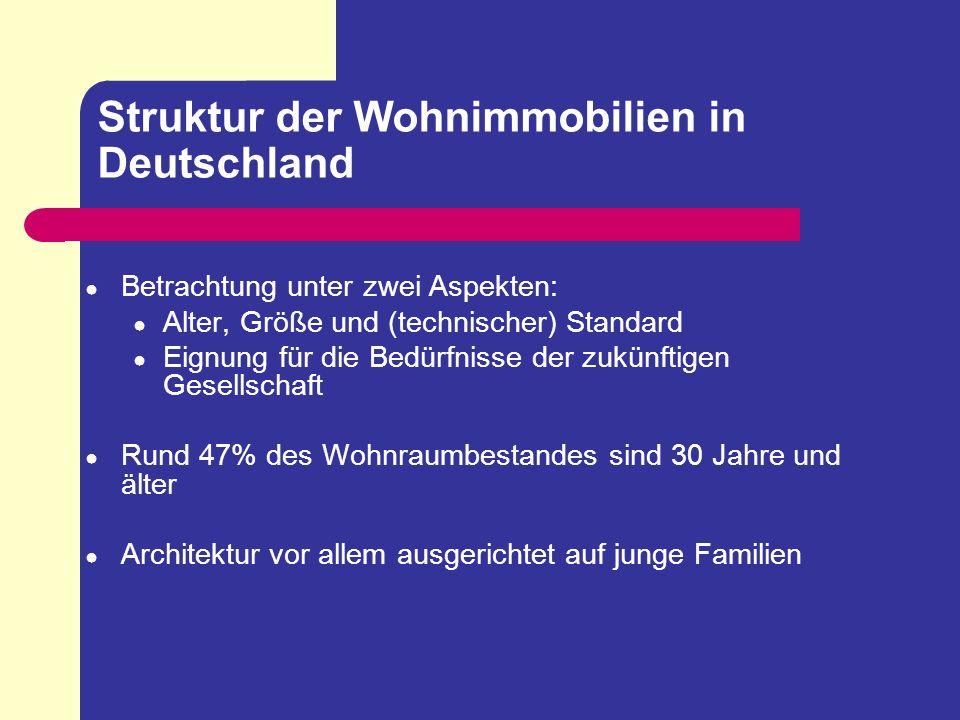 Struktur der Wohnimmobilien in Deutschland Betrachtung unter zwei Aspekten: Alter, Größe und (technischer) Standard Eignung für die Bedürfnisse der zu