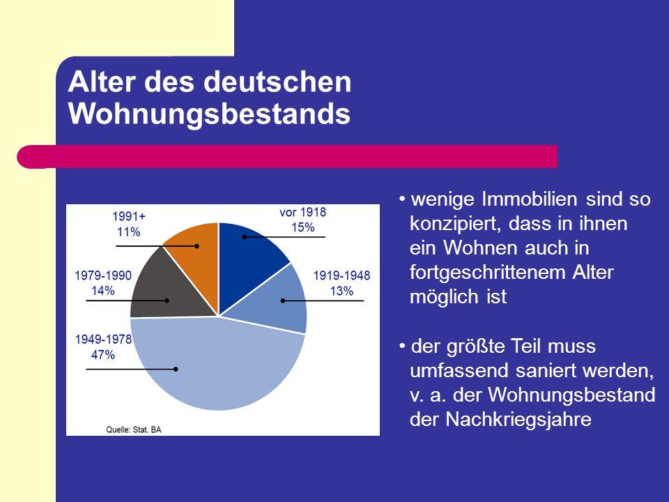 Alter des deutschen Wohnungsbestands wenige Immobilien sind so konzipiert, dass in ihnen ein Wohnen auch in fortgeschrittenem Alter möglich ist der gr