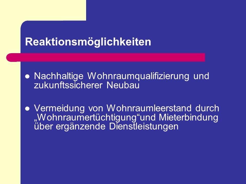 Reaktionsmöglichkeiten Nachhaltige Wohnraumqualifizierung und zukunftssicherer Neubau Vermeidung von Wohnraumleerstand durch Wohnraumertüchtigungund M
