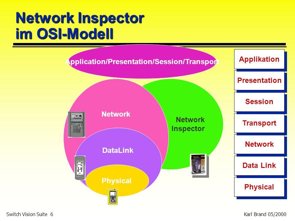 Karl Brand 05/2000 Switch Vision Suite 17 Network Inspector Explorer View: Zeigt DNS Name, IPX Name, NetBIOS Name, IP Addresse, und MAC Addresse aller Devices bis zum Router.
