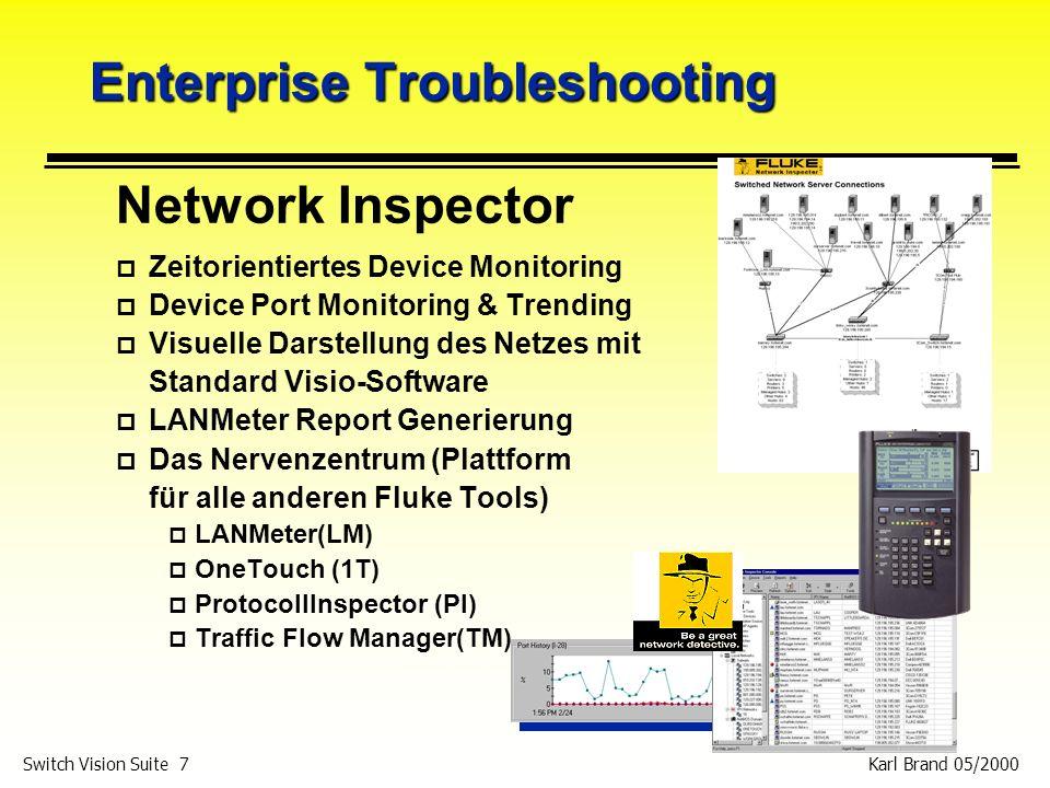 Karl Brand 05/2000 Switch Vision Suite 8 Network Inspector p Konzipiert für Windows® 95, Windows® 98 oder Windows® NT - Ethernet p Echtzeit Überwachung (Monitoring) von TCP/IP, IPX® und NetBIOS® Servern, Clients, Switches, Routern und Druckern p Benachrichtigung (Pager und E-mail) p Fehlersuche / Problembehebung p Netzwerk-Dokumentation bis auf Port-Ebene p Bietet einfachen Zugriff auf übliche Netzwerk-Tools wie z.B.