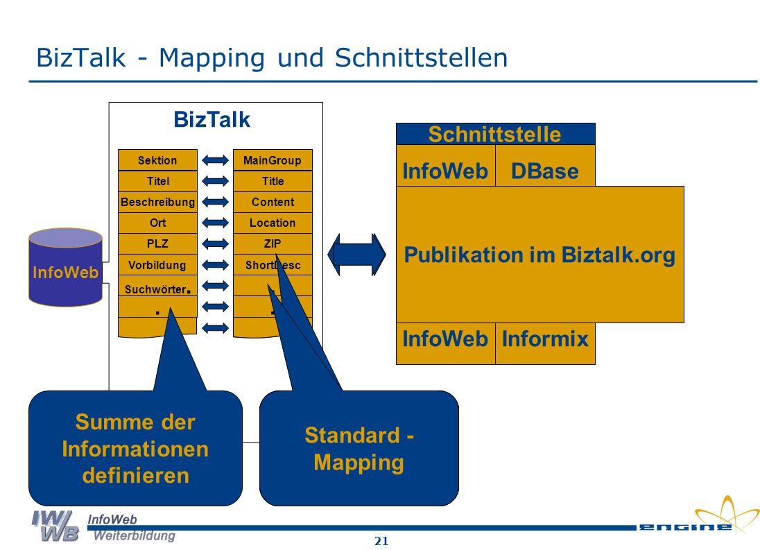 21 BizTalk - Mapping und Schnittstellen InfoWeb BizTalk Sektion Titel Beschreibung Ort PLZ Vorbildung Suchwörter..