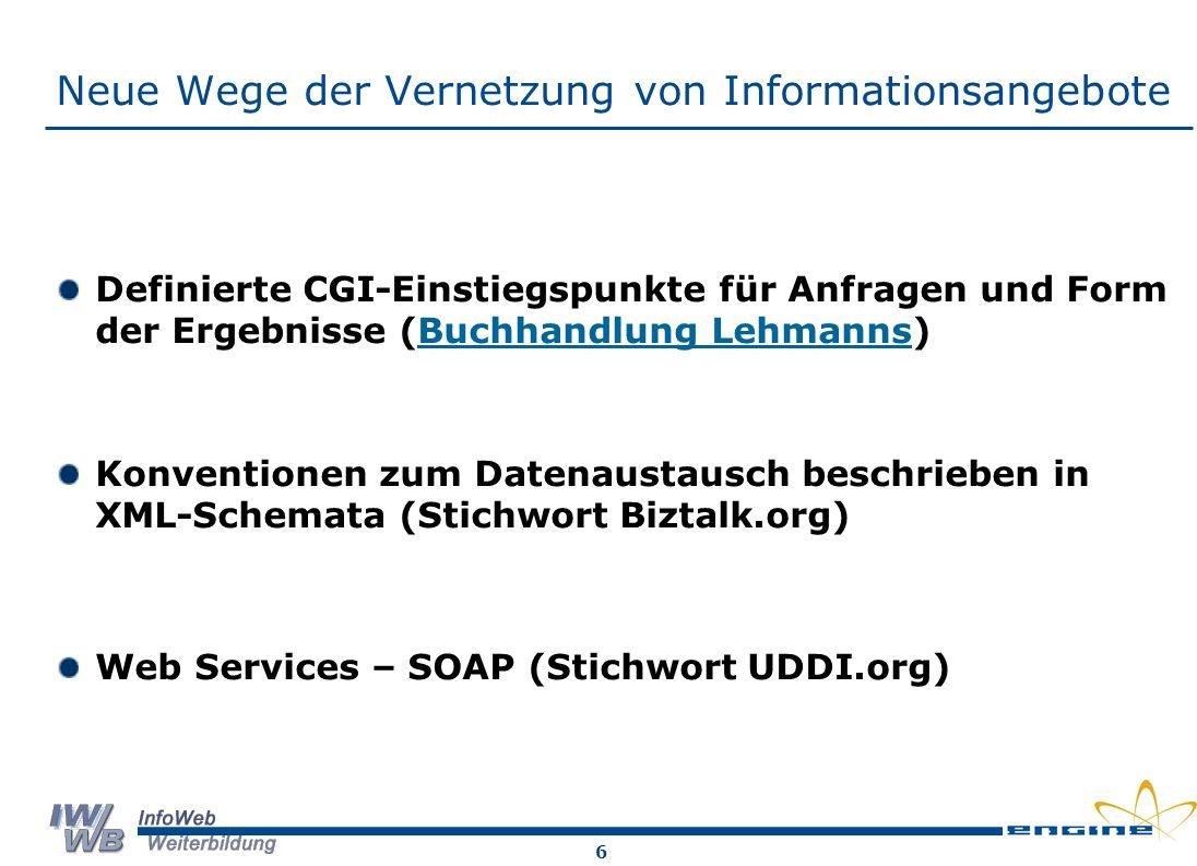 17 UDDI Verzeichniss Client Server Query Publish Request