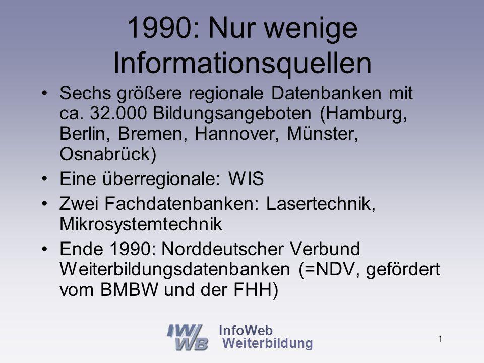 InfoWeb Weiterbildung Trotz Internet: Intransparenz Wolfgang Plum Büro für Beratung und Projektentwicklung