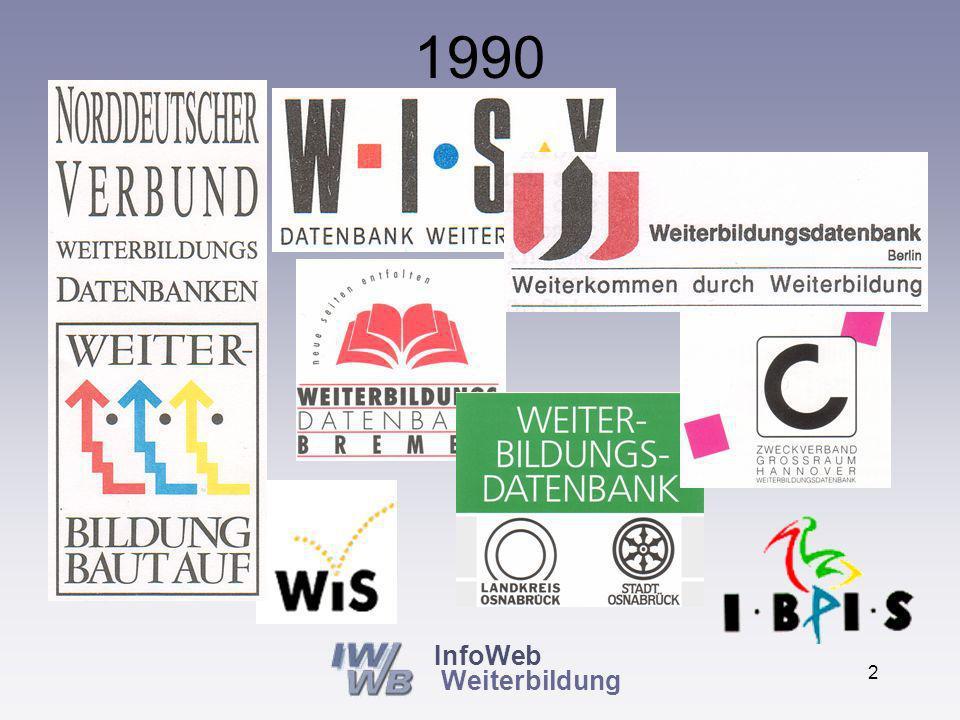InfoWeb Weiterbildung 1 1990: Nur wenige Informationsquellen Sechs größere regionale Datenbanken mit ca.