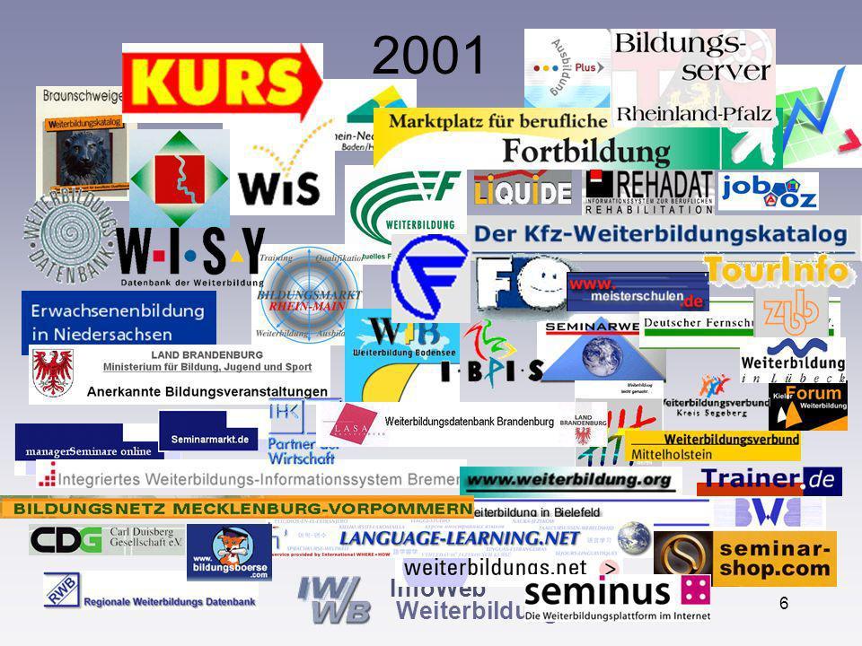 InfoWeb Weiterbildung 5 1993: Projektende NDV Regionale Weiterbildungsdatenbanken in 33 Orten, insgesamt ca.