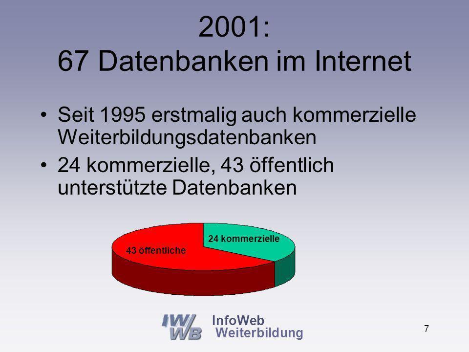 InfoWeb Weiterbildung 6 2001