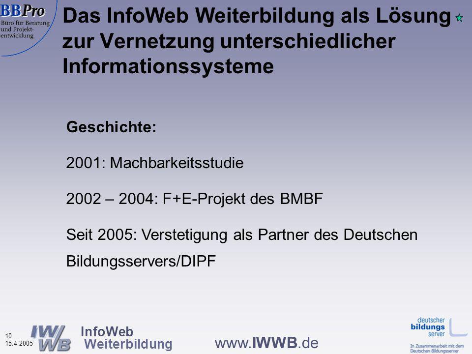 InfoWeb Weiterbildung 9 15.4.2005 www.IWWB.de Beruflicher Status der Nutzerinnen und Nutzer von Weiterbildungsdatenbanken 2002 - 2004 (in %) Arbeitnehmer Arbeitslose Quelle: IWWB, Onlinebefragungen zur Nutzung von WBDBs 2002-2004 2004 weniger Arbeitslose 2004 mehr Selbständige