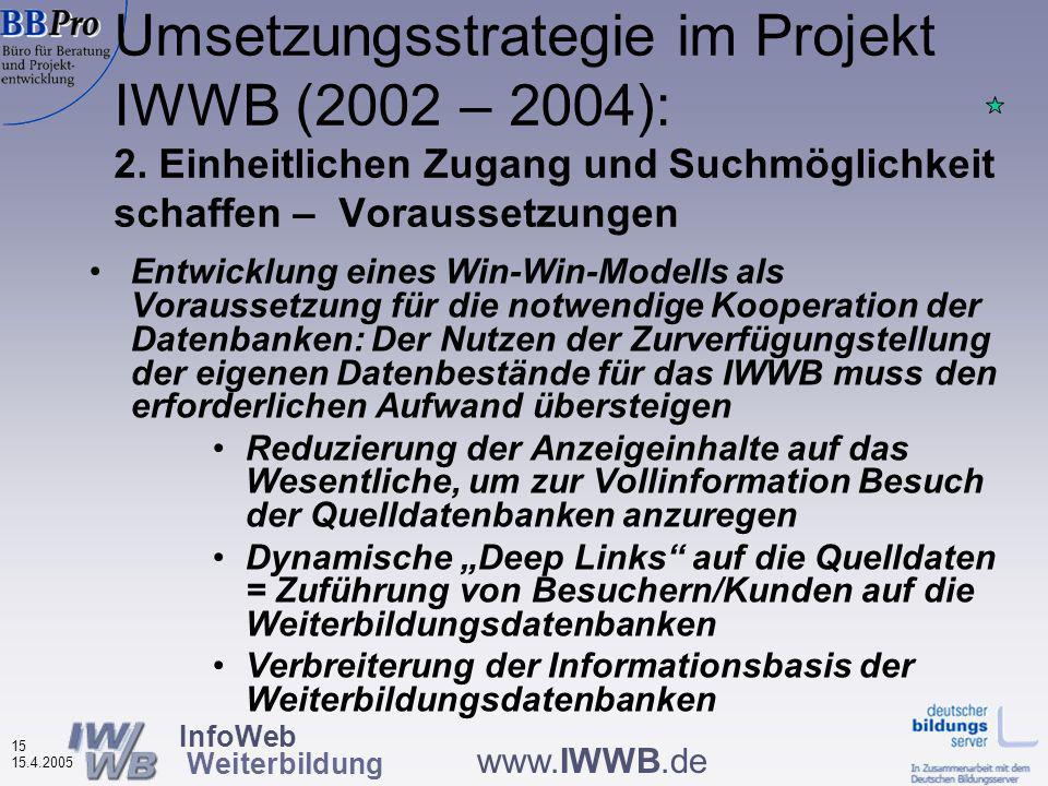 InfoWeb Weiterbildung 14 15.4.2005 www.IWWB.de Kooperationsvereinbarungen mit über 40 Weiterbildungsdatenbanken schon im Vorfeld des Projekts (Machbarkeitsstudie 2001) Etablierung und Organisation eines Steuerungsgremiums mit regelmäßigen Sitzungen.