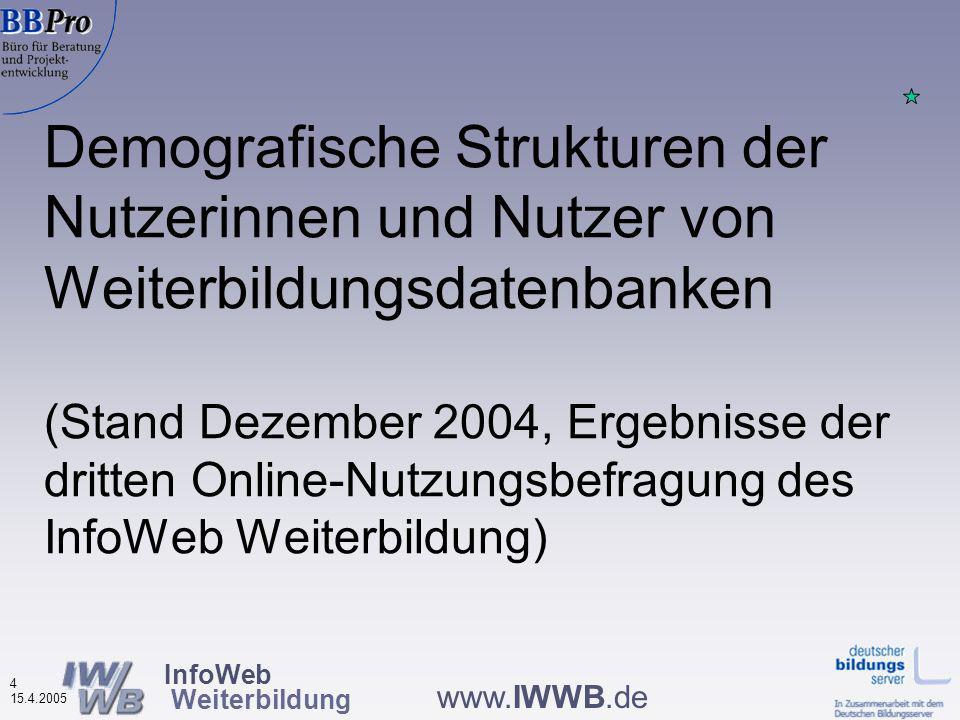 InfoWeb Weiterbildung 3 15.4.2005 www.IWWB.de Täglich durchschnittlich ca.