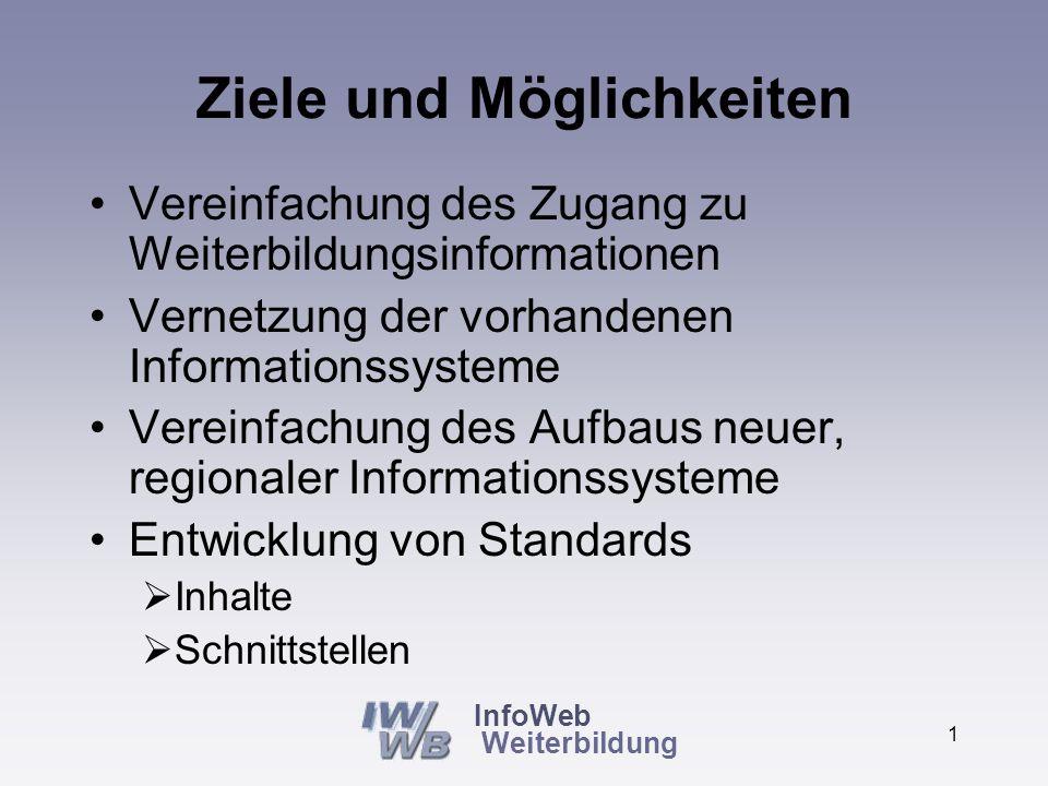 InfoWeb Weiterbildung InfoWeb Weiterbildung Ziele und Möglichkeiten Wolfgang Plum Büro für Beratung und Projektentwicklung