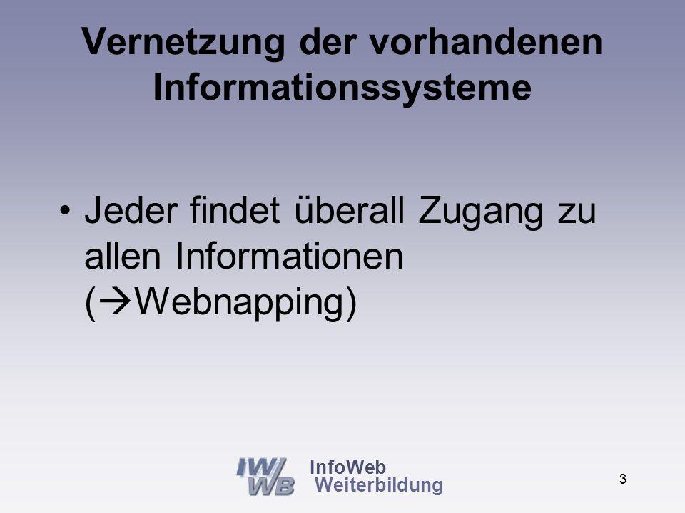 InfoWeb Weiterbildung 2 Vereinfachung des Zugangs zu Weiterbildungsinformationen Metasuchmaschine: Finden aller verfügbaren Informationen unabhängig von Inhalten und Struktur einzelner Systeme Internet-Portal: Zugang zu allen Informationen des gesamten Weiterbildungsbereichs unter einer Adresse