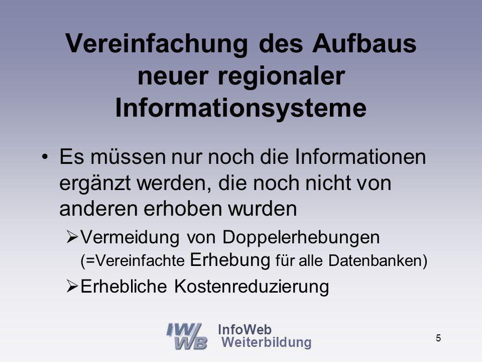 InfoWeb Weiterbildung 4