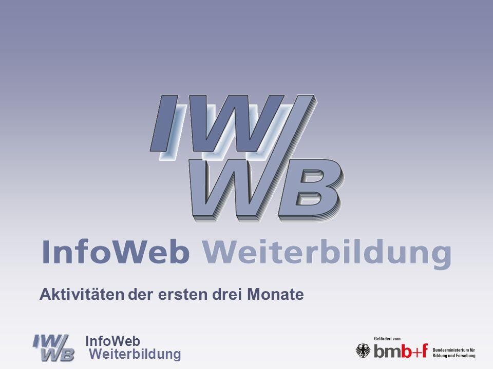 InfoWeb Weiterbildung Aktivitäten der ersten drei Monate