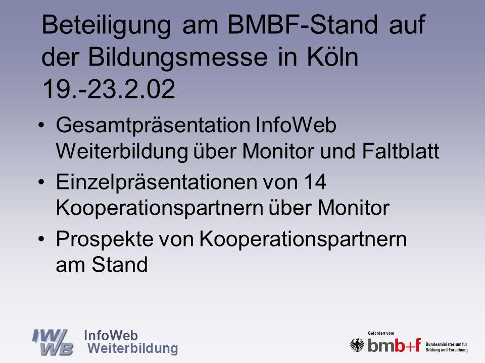 InfoWeb Weiterbildung Beteiligung am BMBF-Stand auf der Bildungsmesse in Köln 19.-23.2.02 Gesamtpräsentation InfoWeb Weiterbildung über Monitor und Faltblatt Einzelpräsentationen von 14 Kooperationspartnern über Monitor Prospekte von Kooperationspartnern am Stand