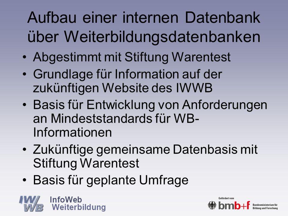 InfoWeb Weiterbildung