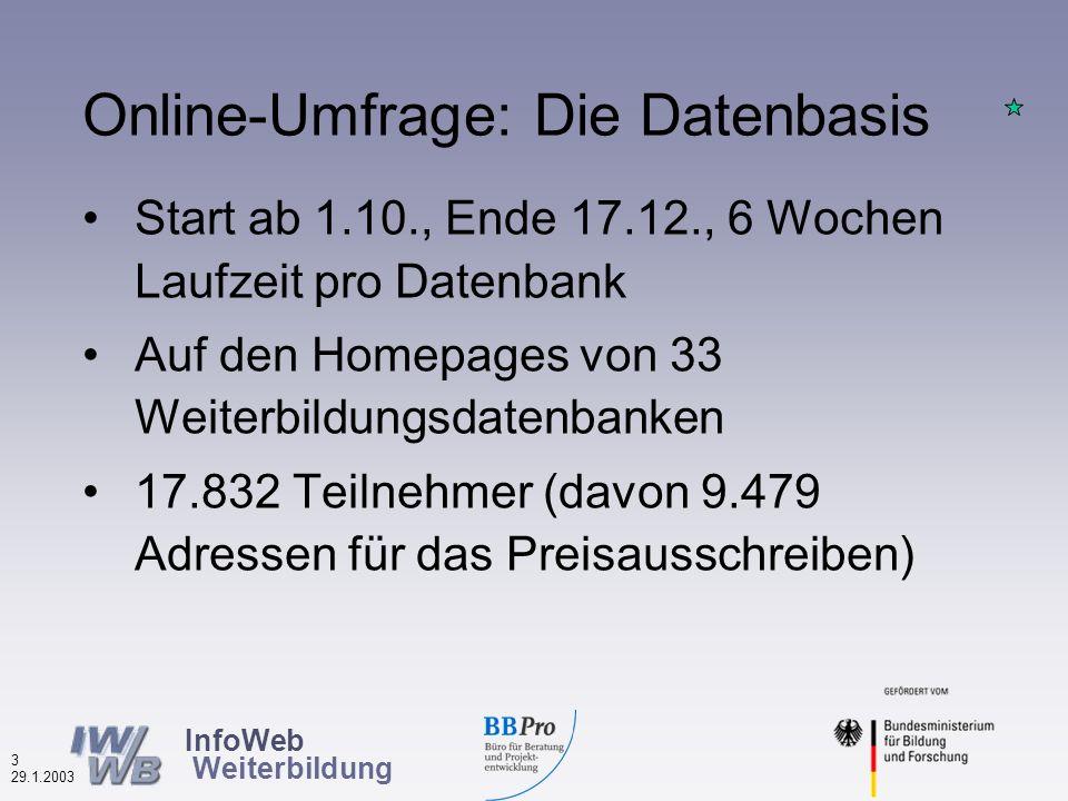 InfoWeb Weiterbildung 2 29.1.2003 Täglich durchschnittlich ca.