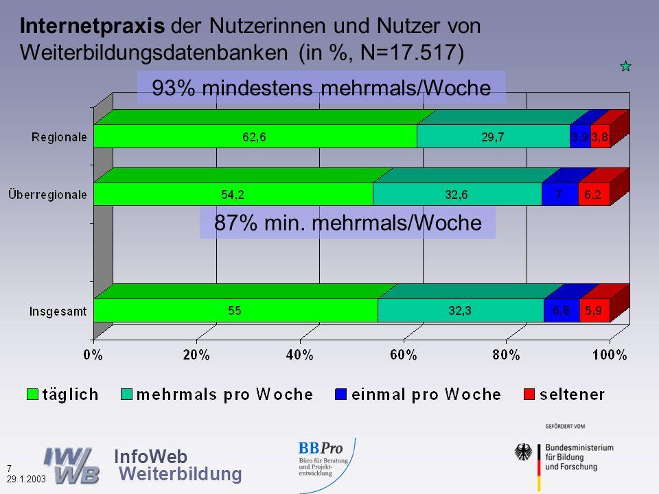 InfoWeb Weiterbildung 6 29.1.2003 Alter der Nutzerinnen und Nutzer von Weiterbildungsdatenbanken (in %, N=16.641) Bei regionalen 38% über 40 23% über 40