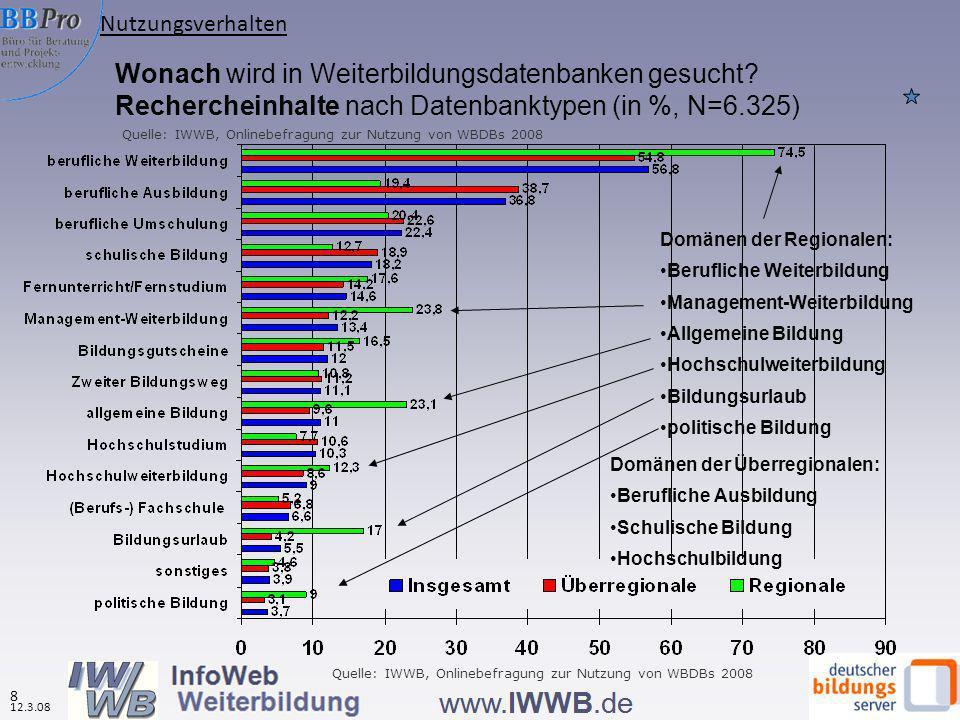 8 Wonach wird in Weiterbildungsdatenbanken gesucht? Rechercheinhalte nach Datenbanktypen (in %, N=6.325) Quelle: IWWB, Onlinebefragung zur Nutzung von