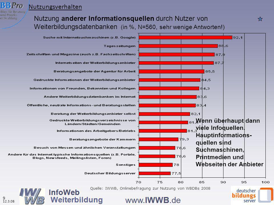 Nutzung anderer Informationsquellen durch Nutzer von Weiterbildungsdatenbanken (in %, N=560, sehr wenige Antworten!) Wenn überhaupt dann viele Infoquellen.