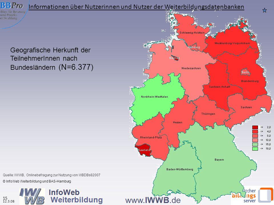 Geografische Herkunft der TeilnehmerInnen nach Bundesländern (N=6.377) © InfoWeb Weiterbildung und BAS-Hamburg Quelle: IWWB, Onlinebefragung zur Nutzung von WBDBs82007 Informationen über Nutzerinnen und Nutzer der Weiterbildungsdatenbanken 15 12.3.08