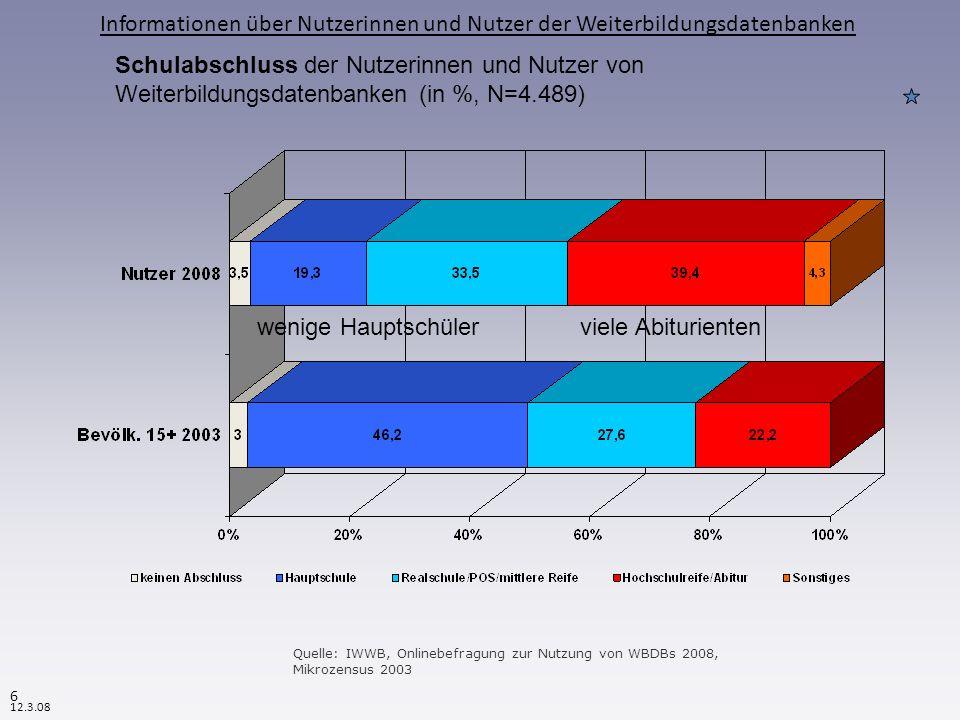 Schulabschluss der Nutzerinnen und Nutzer von Weiterbildungsdatenbanken (in %, N=4.489) wenige Hauptschülerviele Abiturienten Quelle: IWWB, Onlinebefragung zur Nutzung von WBDBs 2008, Mikrozensus 2003 Informationen über Nutzerinnen und Nutzer der Weiterbildungsdatenbanken 6 12.3.08