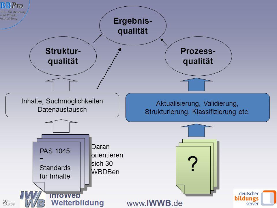 Struktur- qualität Prozess- qualität Ergebnis- qualität PAS 1045 = Standards für Inhalte Inhalte, Suchmöglichkeiten Datenaustausch ? ? Aktualisierung,