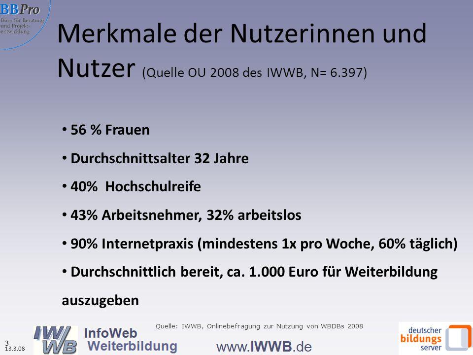 Merkmale der Nutzerinnen und Nutzer (Quelle OU 2008 des IWWB, N= 6.397) 3 13.3.08 56 % Frauen Durchschnittsalter 32 Jahre 40% Hochschulreife 43% Arbei