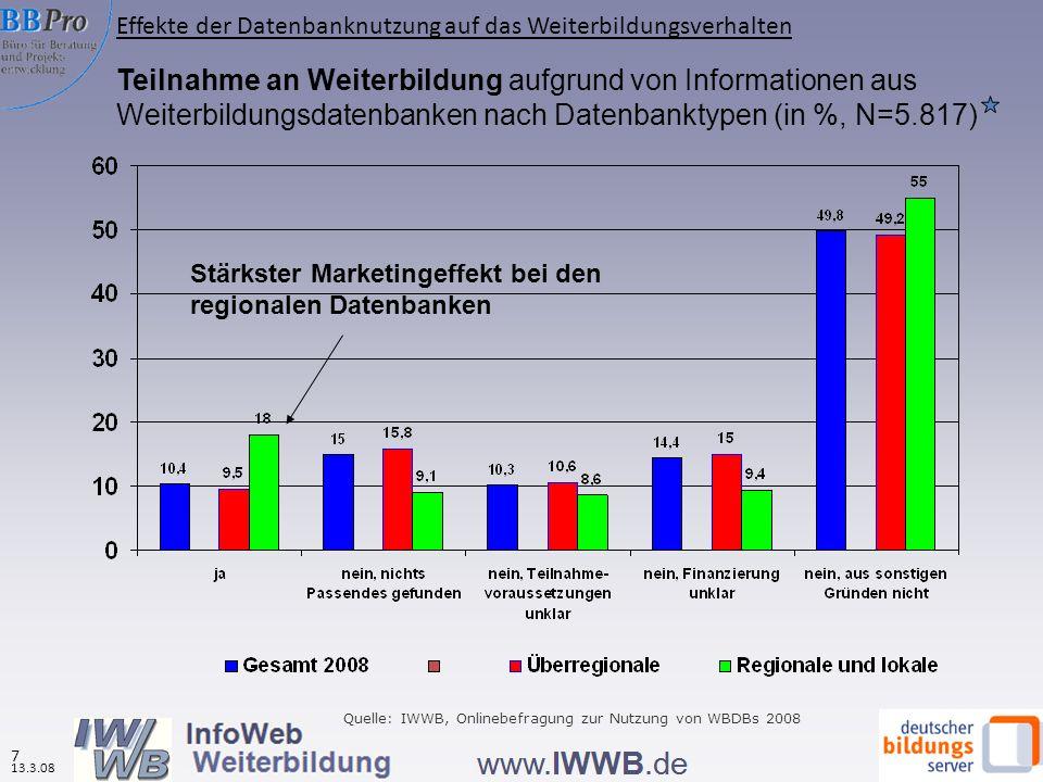 Teilnahme an Weiterbildung aufgrund von Informationen aus Weiterbildungsdatenbanken nach Datenbanktypen (in %, N=5.817) Stärkster Marketingeffekt bei