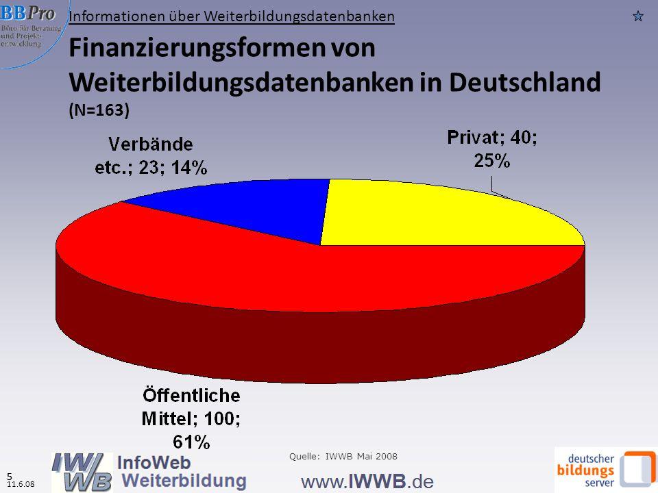 11.6.08 4 Quelle: IWWB Mai 2008 4 Einzugsbereich der 170 Weiterbildungsdatenbanken in Deutschland Informationen über Weiterbildungsdatenbanken